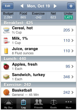 Conveniently Count Calories Right on Your Smartphone - BBF ARTICLES