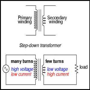 step-up-down-transformers-primary-seconday-windings-coils-diagram-banner